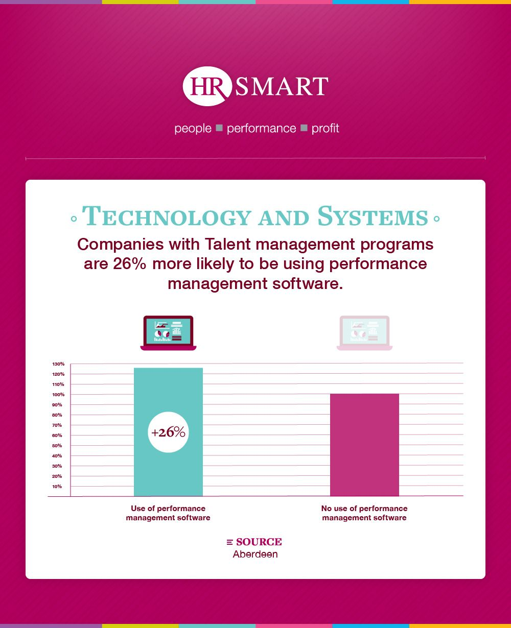 HR IT Systems